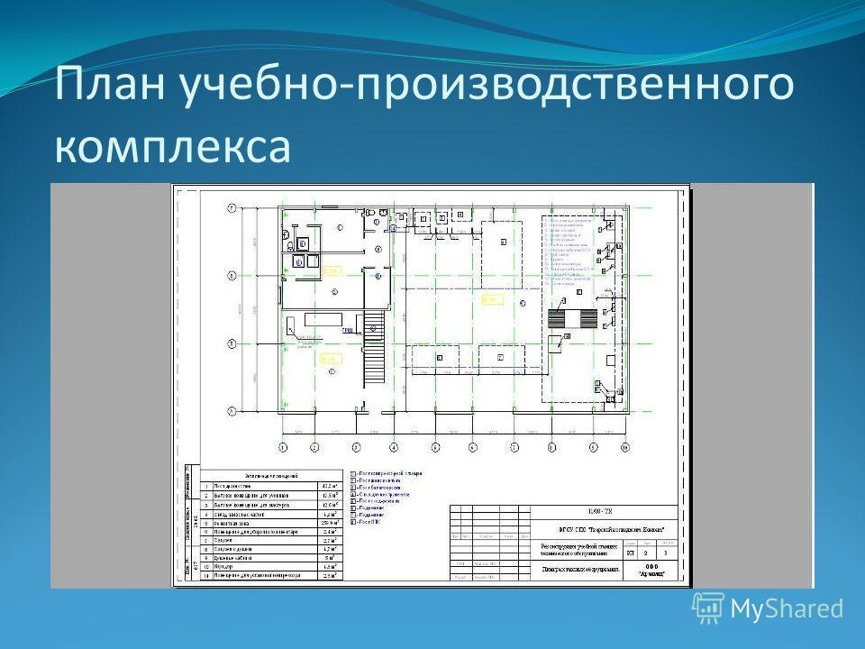 План учебно-производственного комплекса