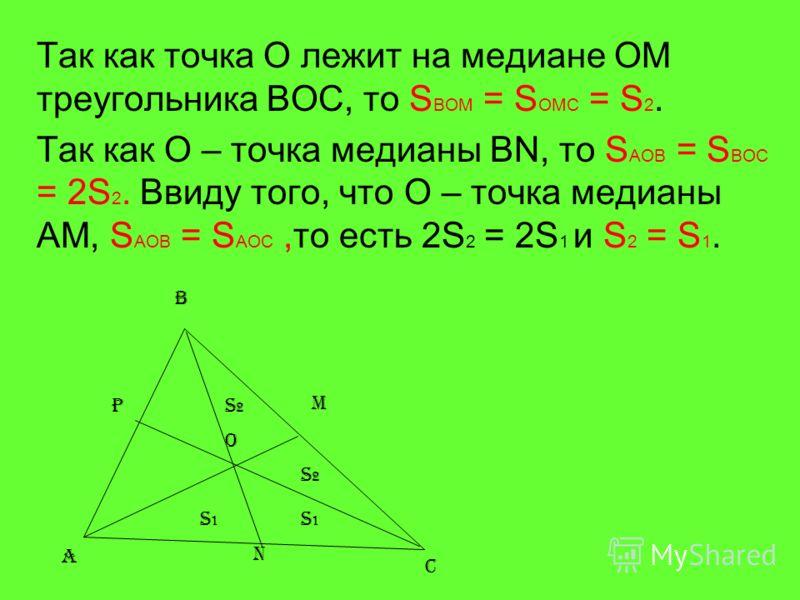 Так как точка О лежит на медиане ОМ треугольника ВОС, то S BOM = S OMC = S 2. Так как О – точка медианы BN, то S AOB = S BOC = 2S 2. Ввиду того, что О – точка медианы АМ, S AOB = S АOC,то есть 2S 2 = 2S 1 и S 2 = S 1. A B C M N O S1S1 P S2S2 S2S2 S1S