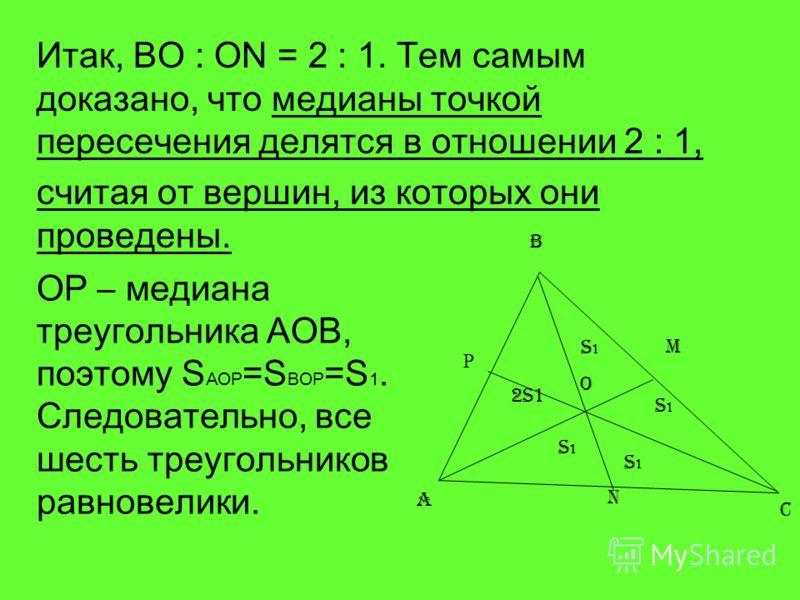 Итак, BO : ON = 2 : 1. Тем самым доказано, что медианы точкой пересечения делятся в отношении 2 : 1, считая от вершин, из которых они проведены. OP – медиана треугольника АОВ, поэтому S AOP =S BOP =S 1. Следовательно, все шесть треугольников равновел