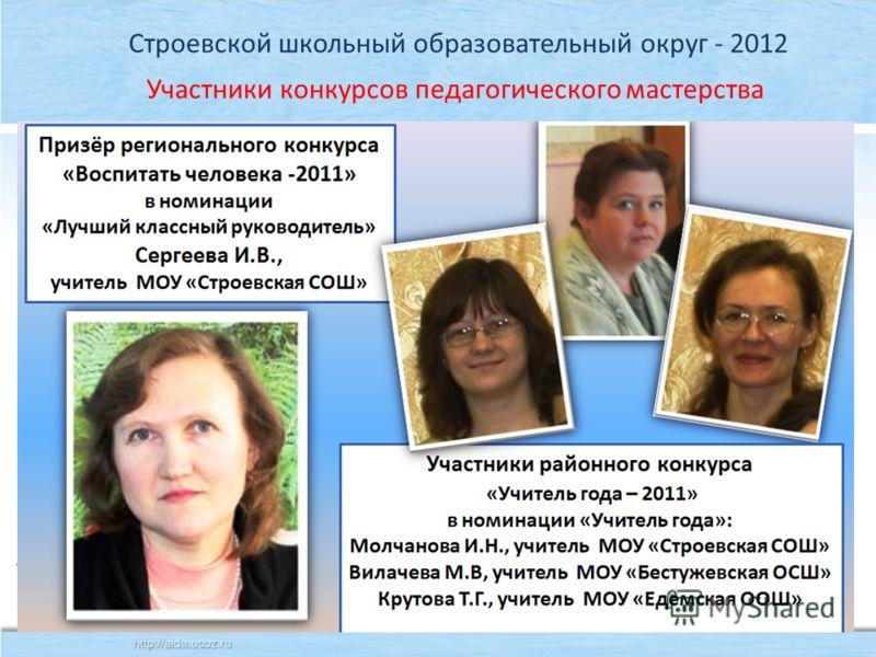 Участники конкурсов педагогического мастерства