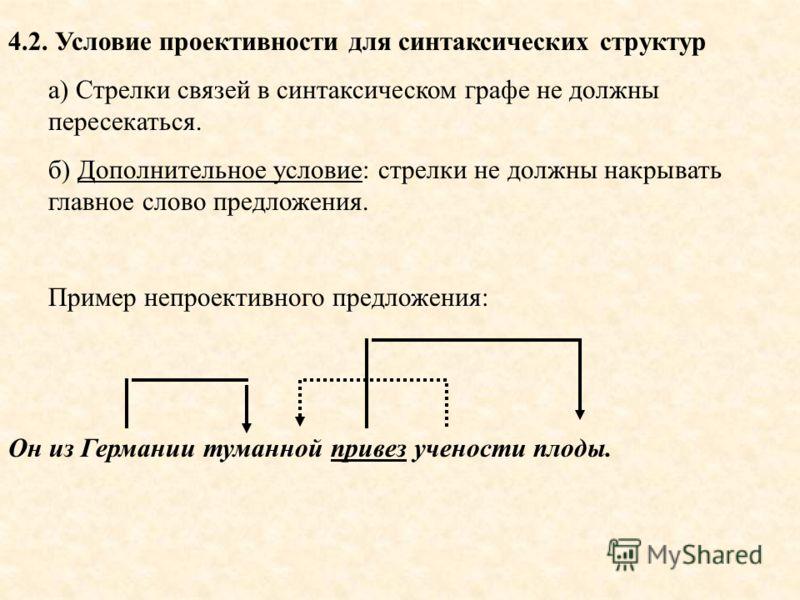 Он из Германии туманной привез учености плоды. 4.2. Условие проективности для синтаксических структур а) Стрелки связей в синтаксическом графе не должны пересекаться. б) Дополнительное условие: стрелки не должны накрывать главное слово предложения. П