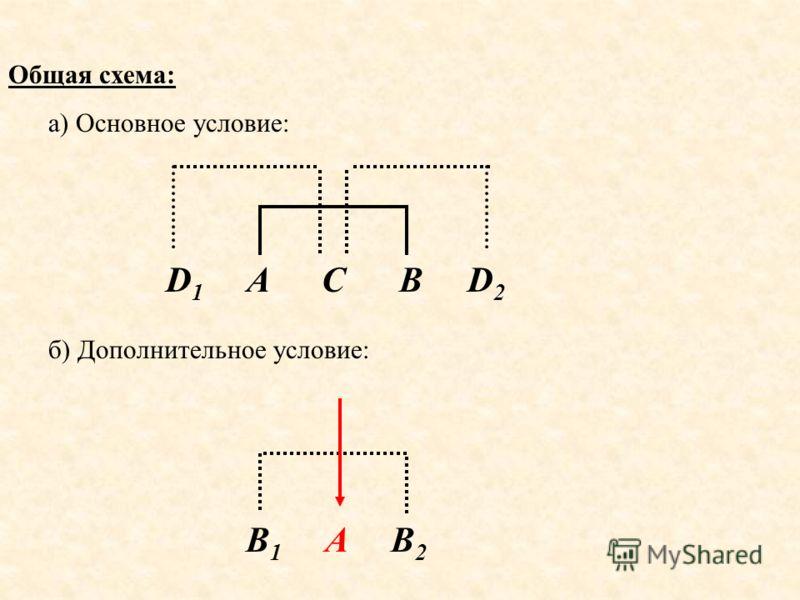 Общая схема: а) Основное условие: D 1 A C B D 2 б) Дополнительное условие: B 1 A B 2