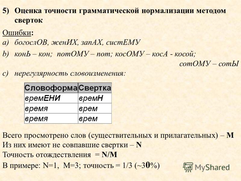 5)Оценка точности грамматической нормализации методом сверток Всего просмотрено слов (существительных и прилагательных) – M Из них имеют не совпавшие свертки – N Точность отождествления = N/M В примере: N=1, M=3; точность = 1/3 (~3 0 %) Ошибки: a)бог