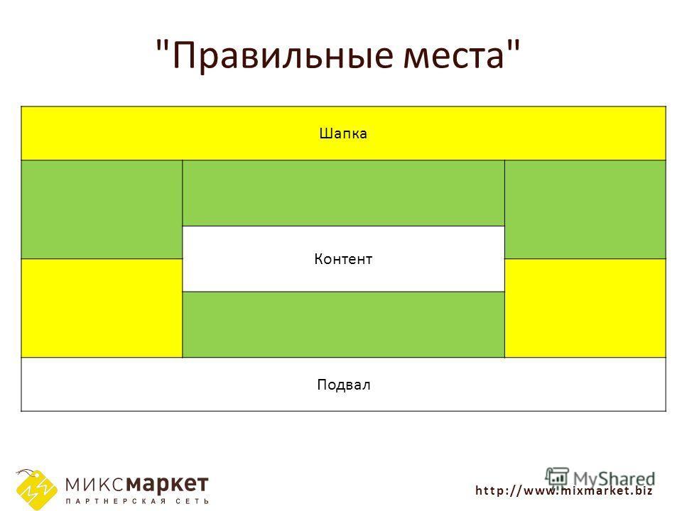 http://www.mixmarket.biz Правильные места Шапка Контент Подвал