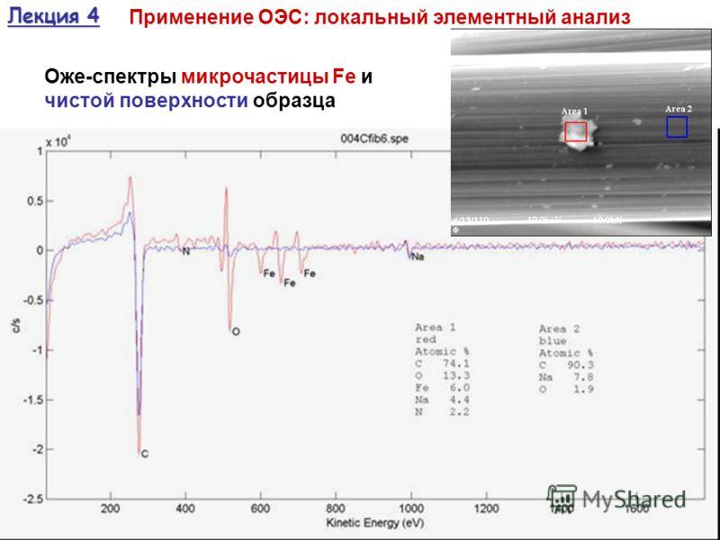 18 Лекция 4 Применение ОЭС: локальный элементный анализ Оже-спектры микрочастицы Fe и чистой поверхности образца