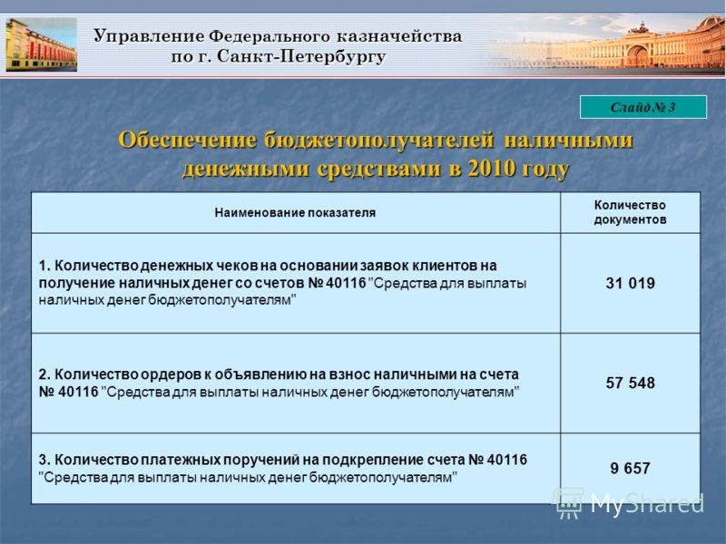 Управление Федерального казначейства по г. Санкт-Петербургу Обеспечение бюджетополучателей наличными денежными средствами в 2010 году Наименование показателя Количество документов 1. Количество денежных чеков на основании заявок клиентов на получение
