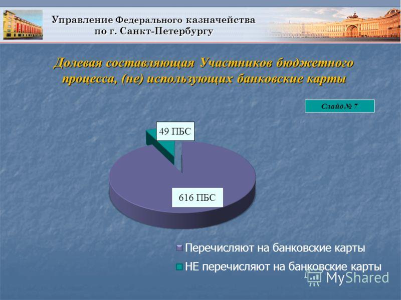 Управление Федерального казначейства по г. Санкт-Петербургу Долевая составляющая Участников бюджетного процесса, (не) использующих банковские карты Слайд 7 616 ПБС 49 ПБС