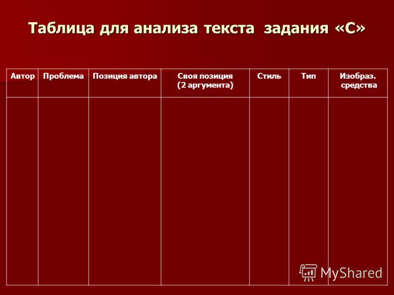 Таблица для анализа текста задания «С» АвторПроблемаПозиция автораСвоя позиция (2 аргумента) СтильТипИзобраз. средства
