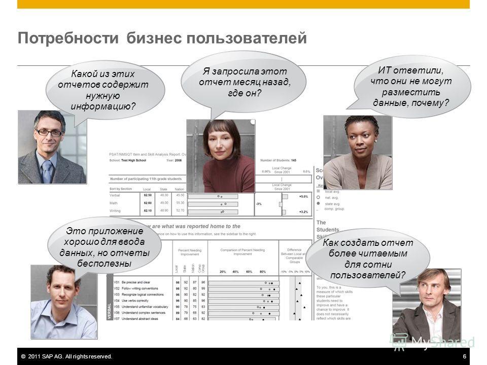 ©2011 SAP AG. All rights reserved.6 Потребности бизнес пользователей Какой из этих отчетов содержит нужную информацию? Как создать отчет более читаемым для сотни пользователей? Это приложение хорошо для ввода данных, но отчеты бесполезны Я запросила
