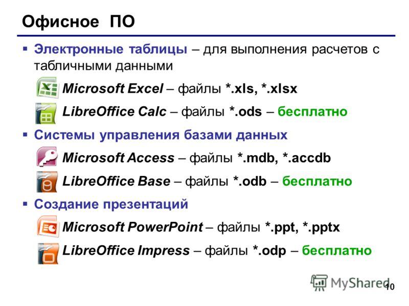 10 Офисное ПО Электронные таблицы – для выполнения расчетов с табличными данными Microsoft Excel – файлы *.xls, *.xlsx LibreOffice Calc – файлы *.ods – бесплатно Системы управления базами данных Microsoft Access – файлы *.mdb, *.accdb LibreOffice Bas