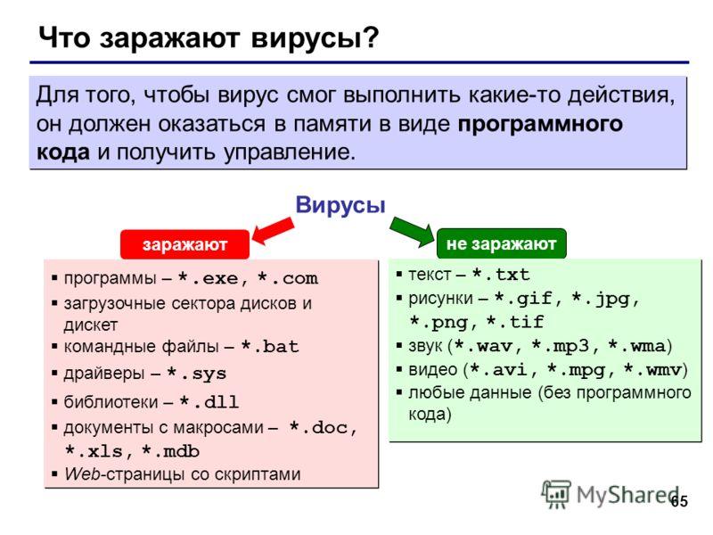 65 Что заражают вирусы? Вирусы программы – *. exe, *. com загрузочные сектора дисков и дискет командные файлы – *.bat драйверы – *. sys библиотеки – *. dll документы с макросами – *.doc, *.xls, *.mdb Web-страницы со скриптами программы – *. exe, *. c