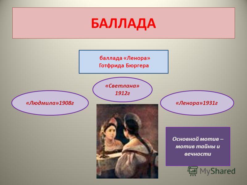 Жуковский Баллада Людмила