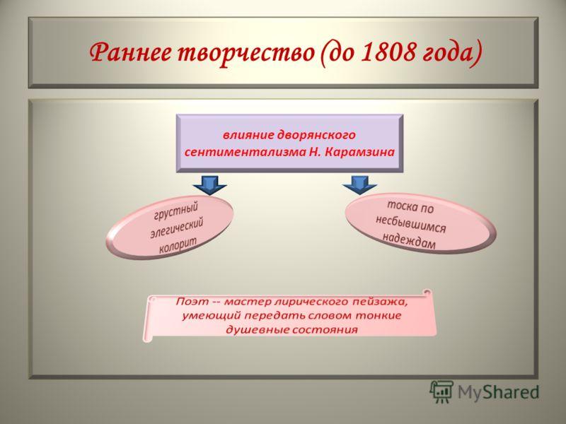 Раннее творчество (до 1808 года) влияние дворянского сентиментализма Н. Карамзина