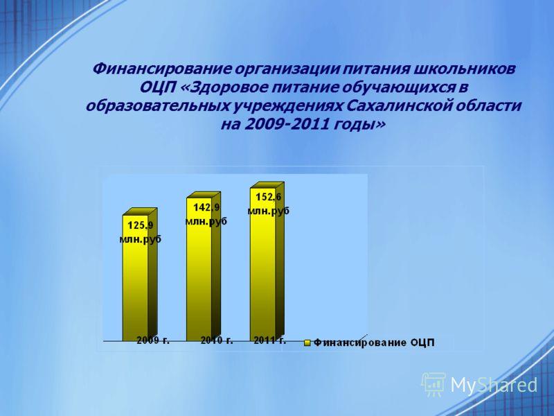Финансирование организации питания школьников ОЦП «Здоровое питание обучающихся в образовательных учреждениях Сахалинской области на 2009-2011 годы»