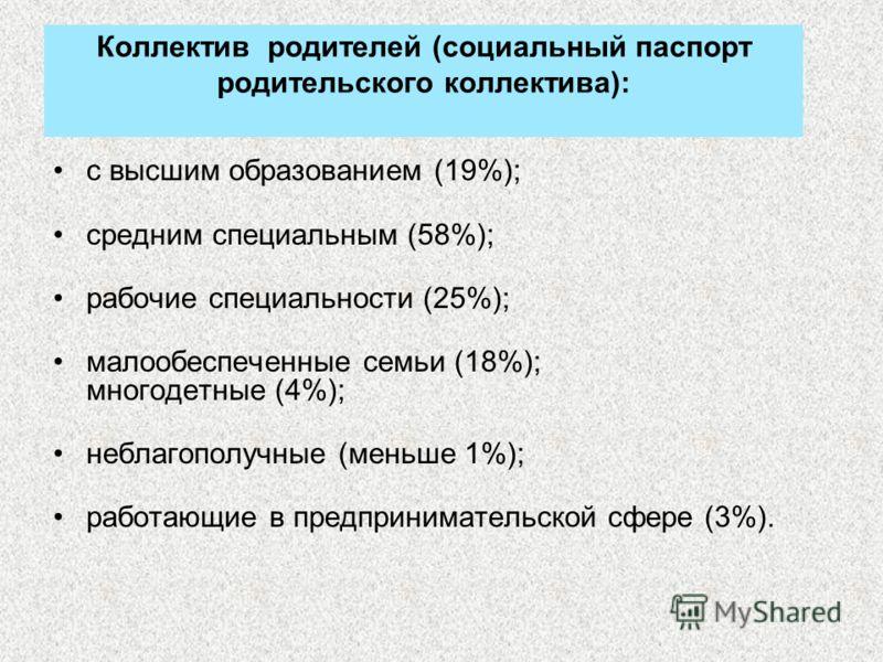 Коллектив родителей (социальный паспорт родительского коллектива): с высшим образованием (19%); средним специальным (58%); рабочие специальности (25%); малообеспеченные семьи (18%); многодетные (4%); неблагополучные (меньше 1%); работающие в предприн