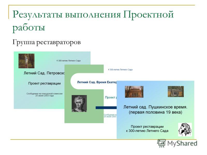 Результаты выполнения Проектной работы Группа реставраторов