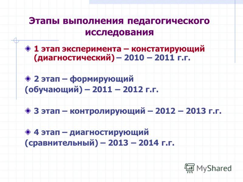 Этапы выполнения педагогического исследования 1 этап эксперимента – констатирующий (диагностический) – 2010 – 2011 г.г. 2 этап – формирующий (обучающий) – 2011 – 2012 г.г. 3 этап – контролирующий – 2012 – 2013 г.г. 4 этап – диагностирующий (сравнител