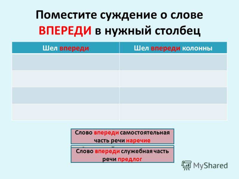 Подберите иллюстрацию к словосочетанию Шел впередиШел впереди колонны
