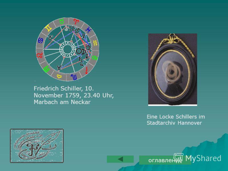 Eine Locke Schillers im Stadtarchiv Hannover Friedrich Schiller, 10. November 1759, 23.40 Uhr, Marbach am Neckar оглавление
