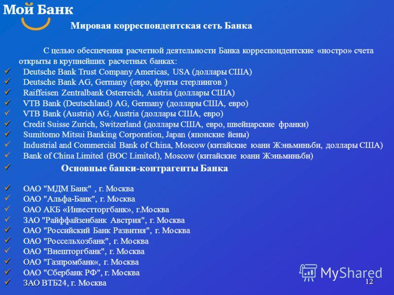 Мировая корреспондентская сеть Банка С целью обеспечения расчетной деятельности Банка корреспондентские «ностро» счета открыты в крупнейших расчетных банках: Deutsche Bank Trust Company Americas, USA (доллары США) Deutsche Bank AG, Germany (евро, фун