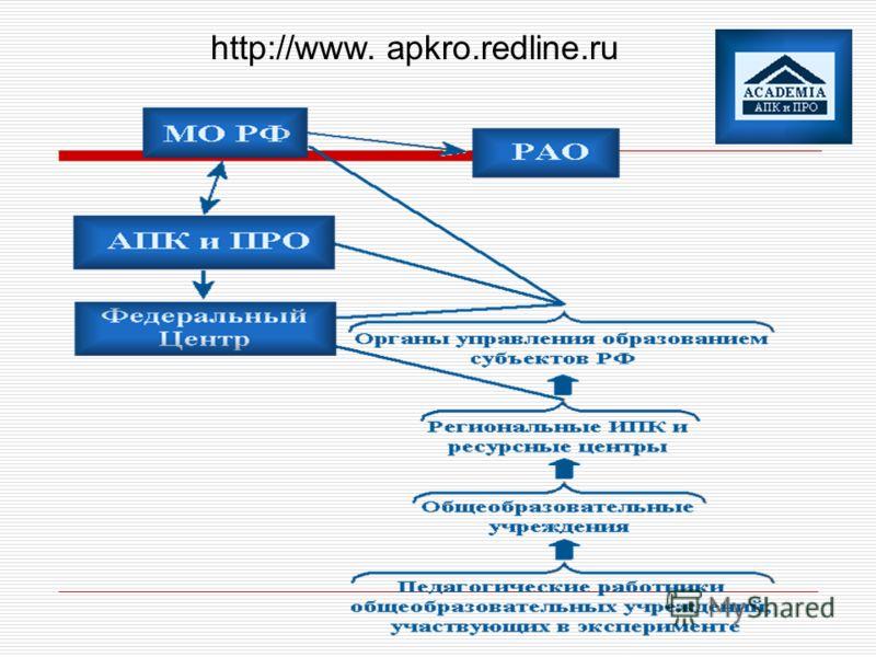 http://www. apkro.redline.ru