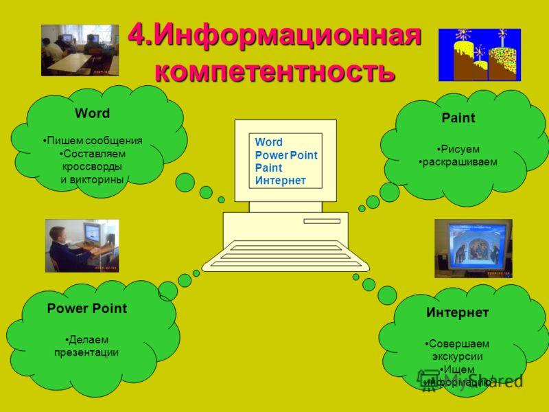 4.Информационная компетентность Word Power Point Paint Интернет Word Пишем сообщения Составляем кроссворды и викторины Power Point Делаем презентации Paint Рисуем раскрашиваем Интернет Совершаем экскурсии Ищем информацию