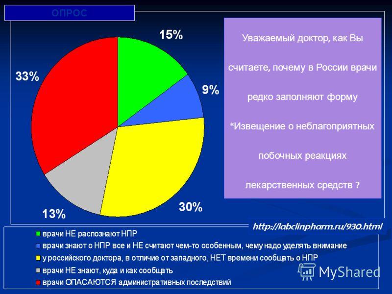Уважаемый доктор, как Вы считаете, почему в России врачи редко заполняют форму Извещение о неблагоприятных побочных реакциях лекарственных средств ? http://labclinpharm.ru/930.html ОПРОС