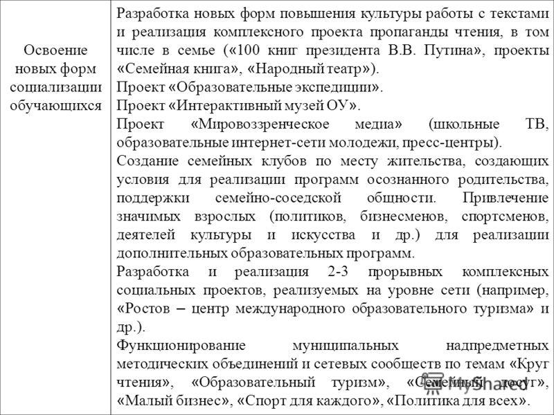 Освоение новых форм социализации обучающихся Разработка новых форм повышения культуры работы с текстами и реализация комплексного проекта пропаганды чтения, в том числе в семье ( « 100 книг президента В.В. Путина », проекты « Семейная книга », « Наро