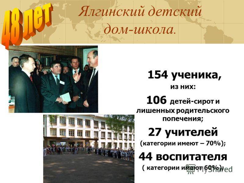 Ялгинский детский дом-школа. 154 ученика, из них: 106 детей-сирот и лишенных родительского попечения; 27 учителей (категории имеют – 70%); 44 воспитателя ( категории имеют 60%);