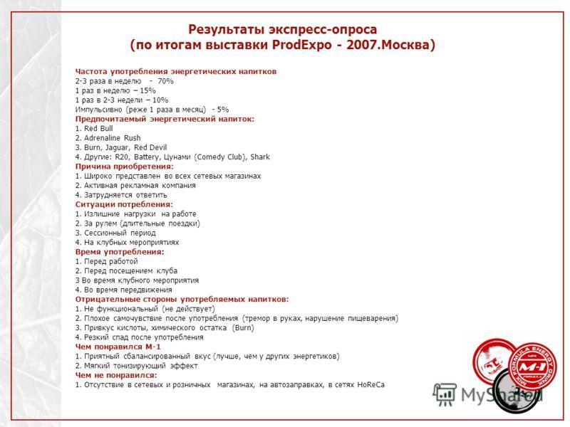 Результаты экспресс-опроса (по итогам выставки ProdExpo - 2007.Москва) Частота употребления энергетических напитков 2-3 раза в неделю - 70% 1 раз в неделю – 15% 1 раз в 2-3 недели – 10% Импульсивно (реже 1 раза в месяц) - 5% Предпочитаемый энергетиче