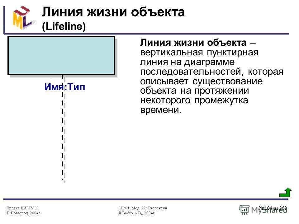 Проект ВИРТУОЗ Н.Новгород, 2004г. SE201. Мод. 22: Глоссарий © Бабич А,В,, 2004г 104 из 268 Линия жизни объекта (Lifeline) Линия жизни объекта – вертикальная пунктирная линия на диаграмме последовательностей, которая описывает существование объекта на