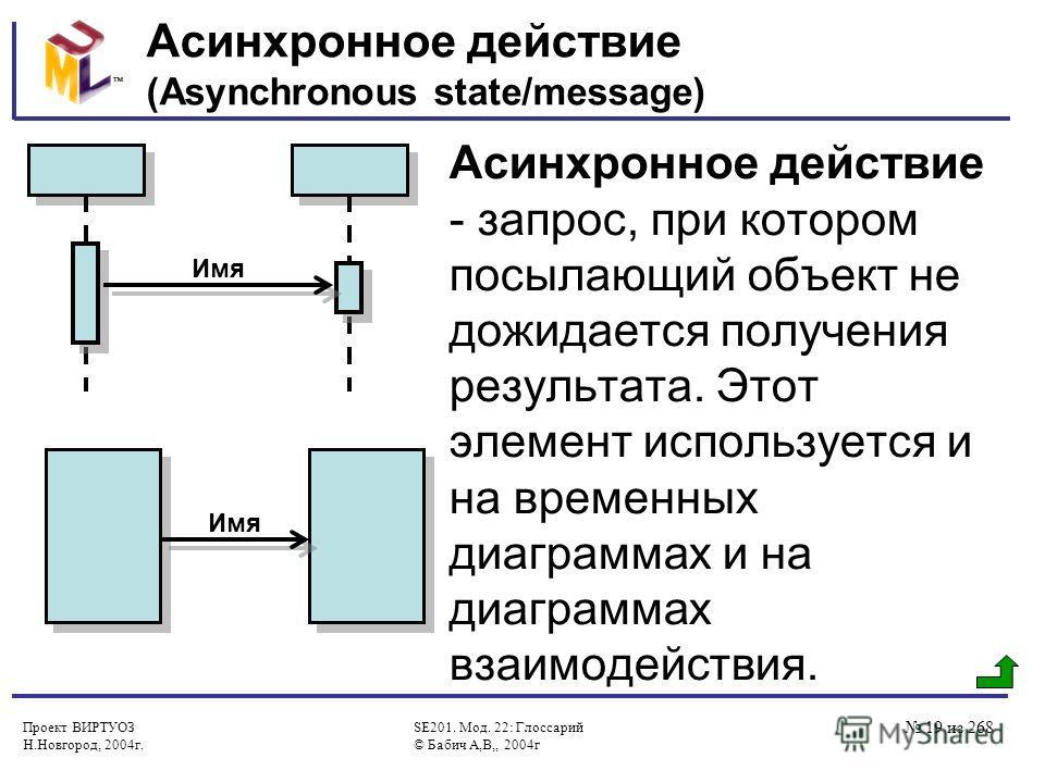 Проект ВИРТУОЗ Н.Новгород, 2004г. SE201. Мод. 22: Глоссарий © Бабич А,В,, 2004г 19 из 268 Асинхронное действие (Asynchronous state/message) Асинхронное действие - запрос, при котором посылающий объект не дожидается получения результата. Этот элемент