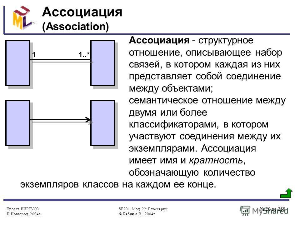 Проект ВИРТУОЗ Н.Новгород, 2004г. SE201. Мод. 22: Глоссарий © Бабич А,В,, 2004г 20 из 268 Ассоциация (Association) Ассоциация - структурное отношение, описывающее набор связей, в котором каждая из них представляет собой соединение между объектами; се