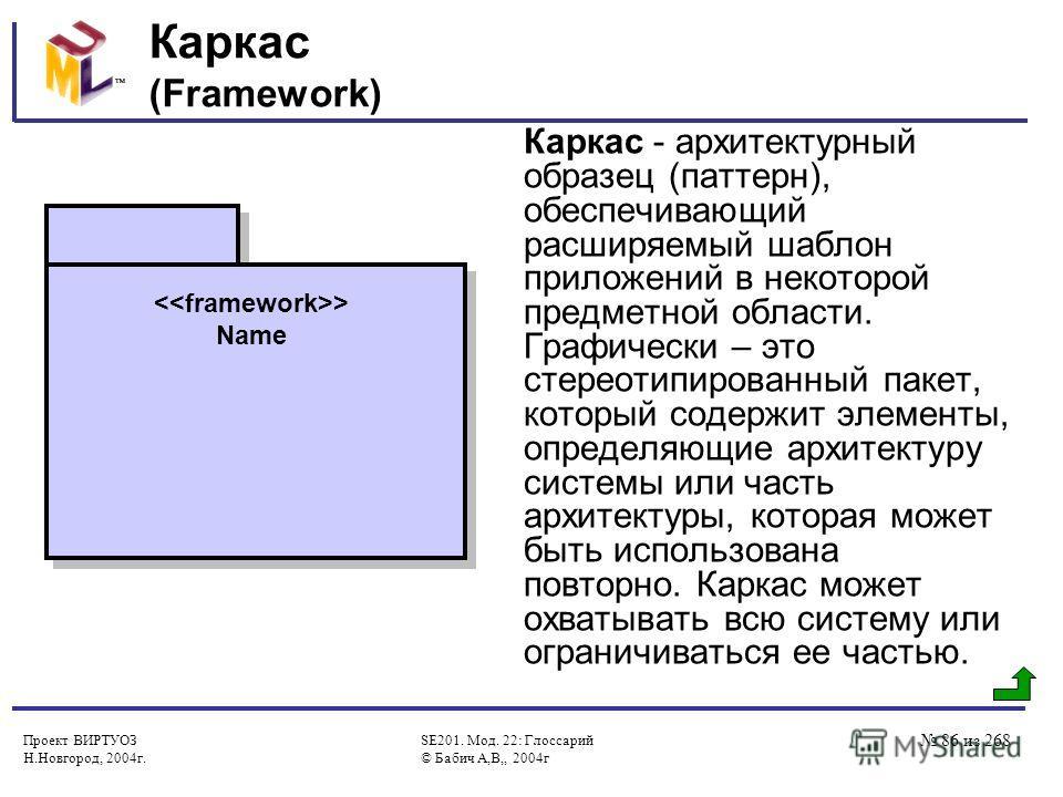 Проект ВИРТУОЗ Н.Новгород, 2004г. SE201. Мод. 22: Глоссарий © Бабич А,В,, 2004г 86 из 268 Каркас (Framework) Каркас - архитектурный образец (паттерн), обеспечивающий расширяемый шаблон приложений в некоторой предметной области. Графически – это стере