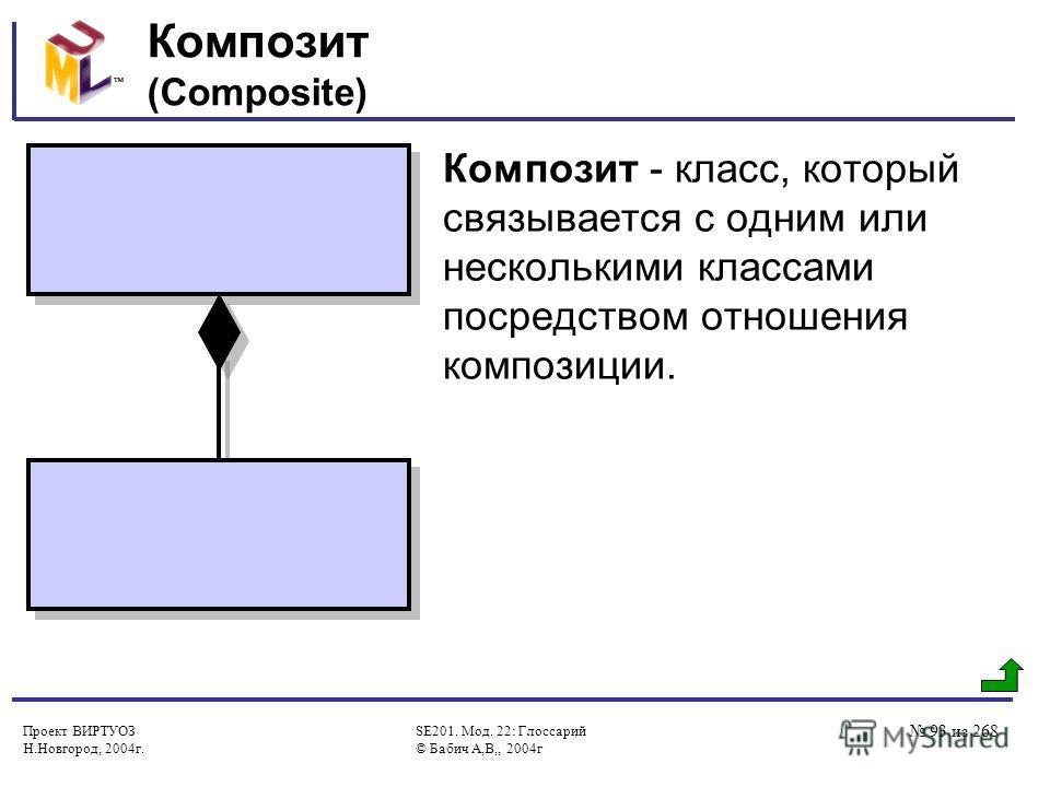 Проект ВИРТУОЗ Н.Новгород, 2004г. SE201. Мод. 22: Глоссарий © Бабич А,В,, 2004г 93 из 268 Композит (Composite) Композит - класс, который связывается с одним или несколькими классами посредством отношения композиции.