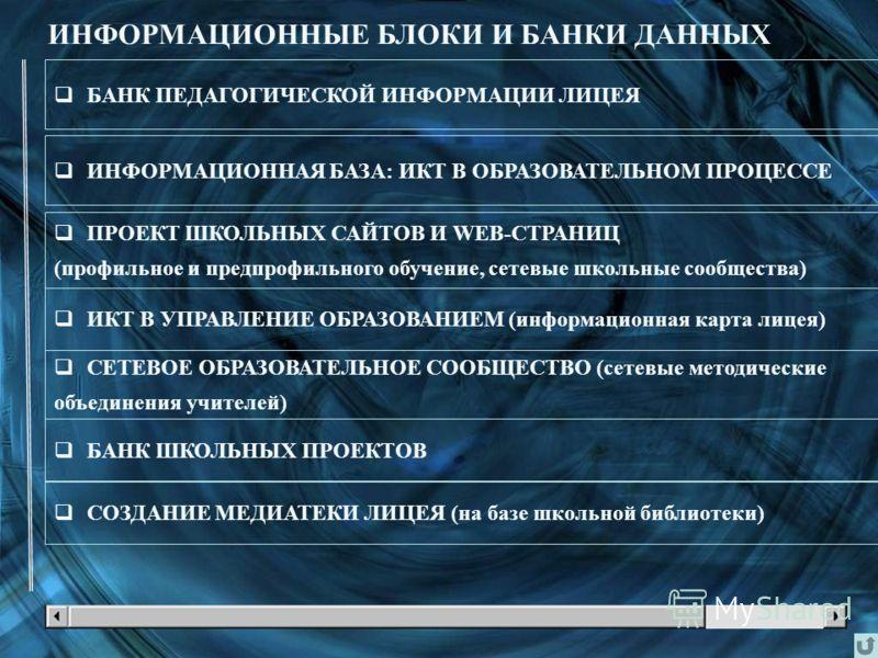 ИНФОРМАЦИОННЫЕ БЛОКИ И БАНКИ ДАННЫХ БАНК ПЕДАГОГИЧЕСКОЙ ИНФОРМАЦИИ ЛИЦЕЯ ИНФОРМАЦИОННАЯ БАЗА: ИКТ В ОБРАЗОВАТЕЛЬНОМ ПРОЦЕССЕ ПРОЕКТ ШКОЛЬНЫХ САЙТОВ И WEB-СТРАНИЦ (профильное и предпрофильного обучение, сетевые школьные сообщества) ИКТ В УПРАВЛЕНИЕ ОБ