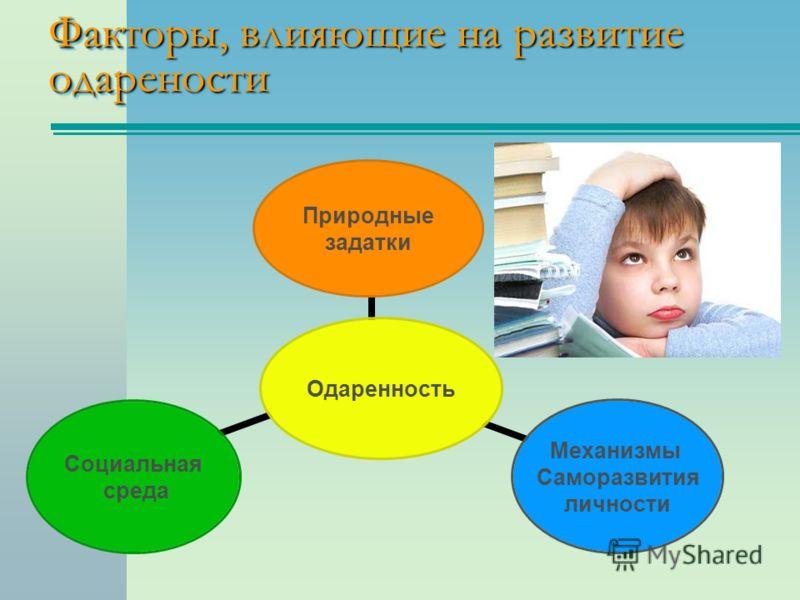 Факторы, влияющие на развитие одарености Одаренность Природные задатки Механизмы Саморазвития личности Социальная среда
