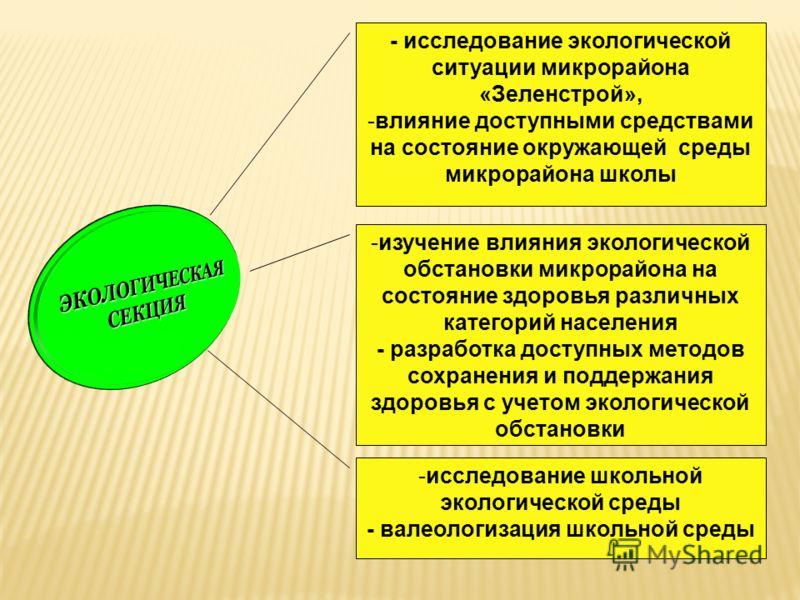 - исследование экологической ситуации микрорайона «Зеленстрой», -влияние доступными средствами на состояние окружающей среды микрорайона школы -изучение влияния экологической обстановки микрорайона на состояние здоровья различных категорий населения