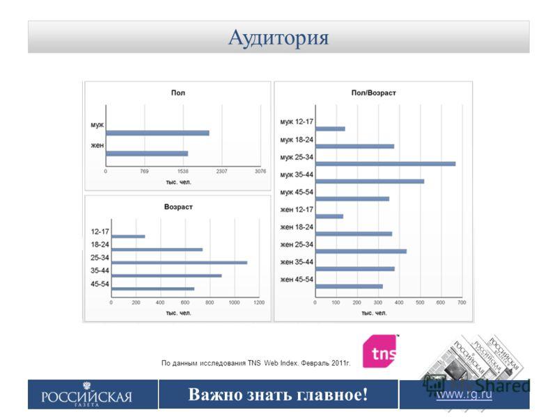 Важно знать главное! Аудитория www.rg.ru По данным исследования TNS Web Index. Февраль 2011г. Важно знать главное!