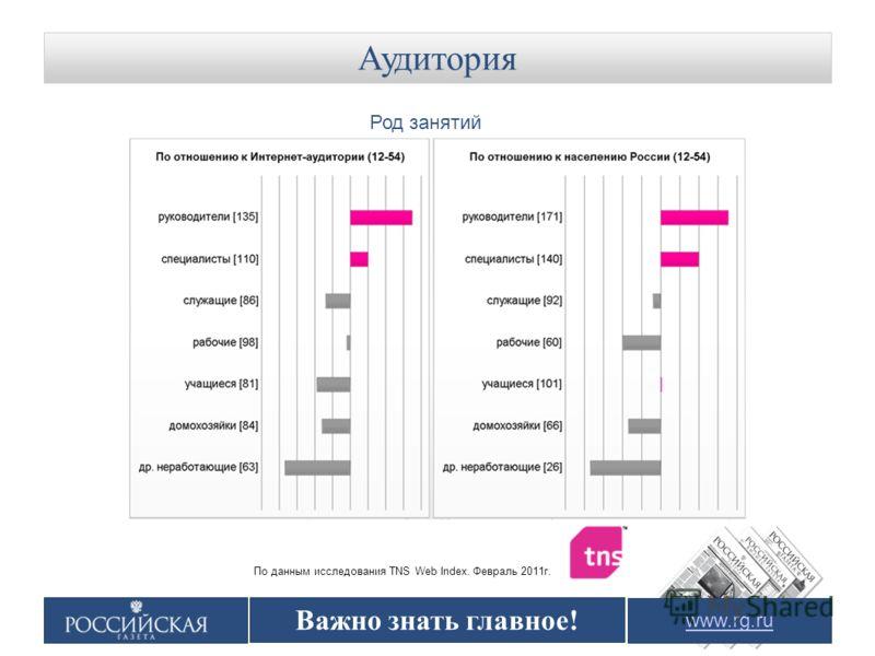 Аудитория Род занятий По данным исследования TNS Web Index. Февраль 2011г. www.rg.ru Важно знать главное!