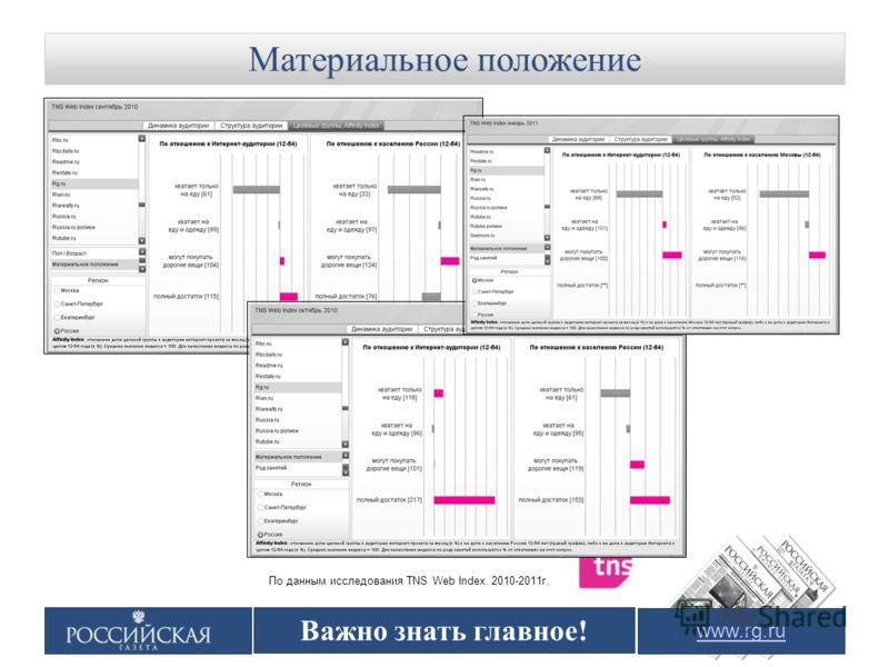 Материальное положение www.rg.ru По данным исследования TNS Web Index. 2010-2011г. Важно знать главное!