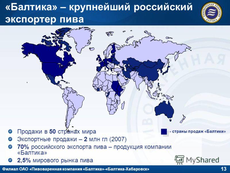 13 Филиал ОАО «Пивоваренная компания «Балтика»-«Балтика-Хабаровск» «Балтика» – крупнейший российский экспортер пива Продажи в 50 странах мира Экспортные продажи – 2 млн гл (2007) 70% российского экспорта пива – продукция компании «Балтика» 2,5% миров