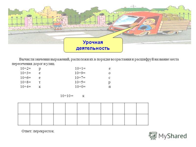 Урочная деятельность Вычисли значения выражений, расположи их в порядке возрастания и расшифруй название места пересечения дорог и улиц. 10+2= р 10+1= е 10+3= е 10+9= о 10+6= е 10+7= с 10+8= т 10+5= р 10+4= к 10+0= п 10+10 = к Ответ: перекресток.