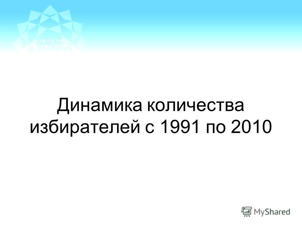Динамика количества избирателей с 1991 по 2010