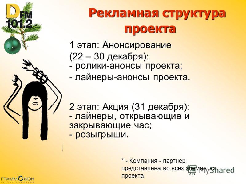 Рекламная структура проекта Рекламная структура проекта 1 этап: Анонсирование (22 – 30 декабря): - ролики-анонсы проекта; - лайнеры-анонсы проекта. 2 этап: Акция (31 декабря): - лайнеры, открывающие и закрывающие час; - розыгрыши. * - Компания - парт
