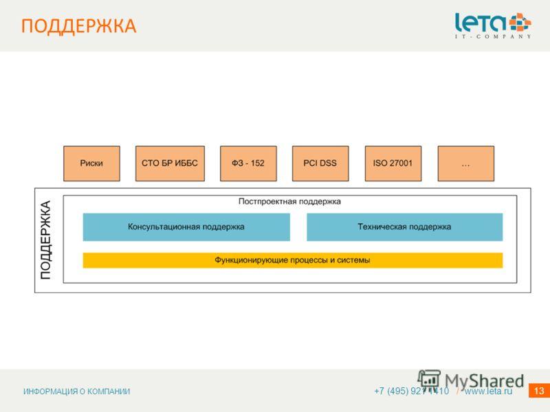 ИНФОРМАЦИЯ О КОМПАНИИ 13 ПОДДЕРЖКА +7 (495) 921 1410 / www.leta.ru