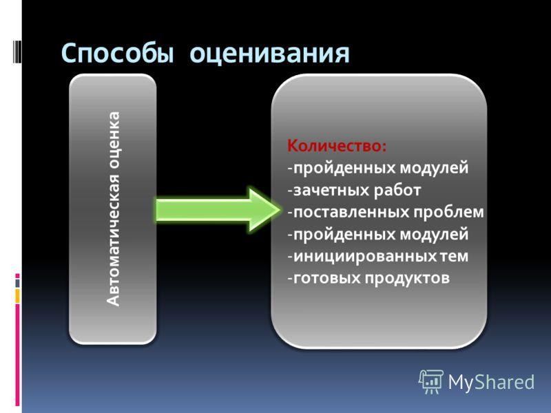 Способы оценивания Автоматическая оценка Количество: -пройденных модулей -зачетных работ -поставленных проблем -пройденных модулей -инициированных тем -готовых продуктов