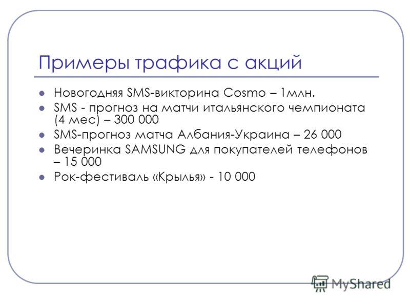 Примеры трафика с акций Новогодняя SMS-викторина Cosmo – 1млн. SMS - прогноз на матчи итальянского чемпионата (4 мес) – 300 000 SMS-прогноз матча Албания-Украина – 26 000 Вечеринка SAMSUNG для покупателей телефонов – 15 000 Рок-фестиваль «Крылья» - 1