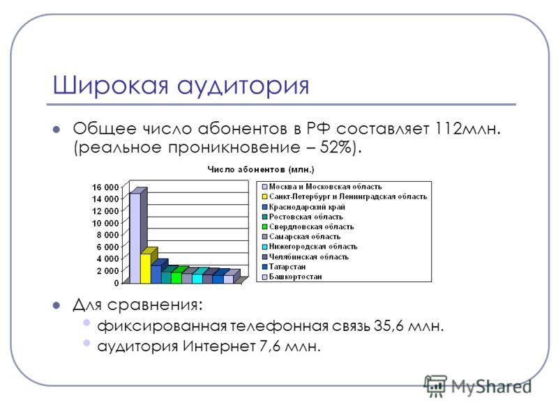 Широкая аудитория Общее число абонентов в РФ составляет 112млн. (реальное проникновение – 52%). Для сравнения: фиксированная телефонная связь 35,6 млн. аудитория Интернет 7,6 млн.