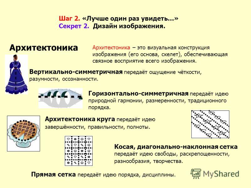 Архитектоника Горизонтально-симметричная передаёт идею природной гармонии, размеренности, традиционного порядка. Архитектоника круга передаёт идею завершённости, правильности, полноты. Прямая сетка передаёт идею порядка, дисциплины. Косая, диагональн